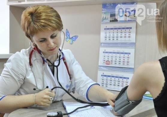 Как выбрать семейного врача: пошаговая инструкция, фото-2