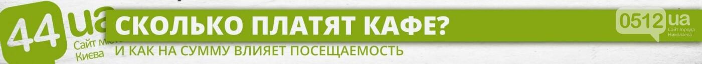 Каждое кафе в Украине должно платить за музыку, даже если звучит радио: как это устроено , фото-3