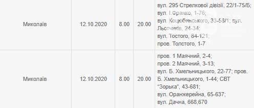 Подготовьтесь заранее: отключение электроэнергии в Николаеве на неделе, - АДРЕСА, фото-2