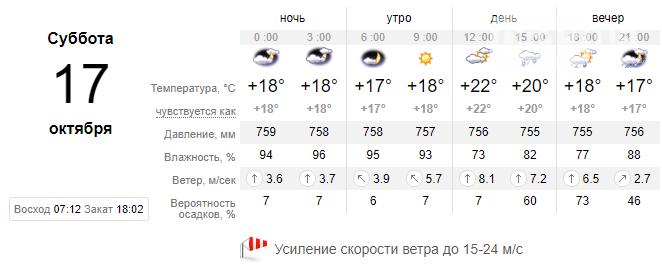 В Николаеве предупреждают о неприятных погодных явлениях на выходных , фото-2