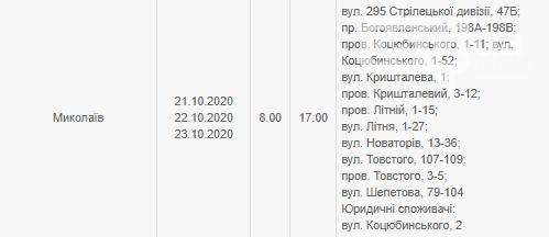 Жителям Николаева на заметку: недельный график отключений электричества, - АДРЕСА, фото-5