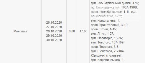 Завтра в Николаеве продолжат работы: где отключат электричество, - АДРЕСА, фото-1