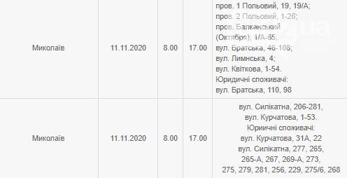 График отключений электроэнергии в Николаеве на неделю, - АДРЕСА, фото-4