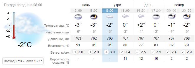 В Николаеве ожидается резкое похолодание , фото-1