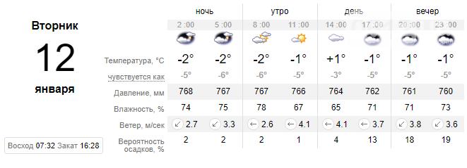 В Николаеве ожидается резкое похолодание , фото-2
