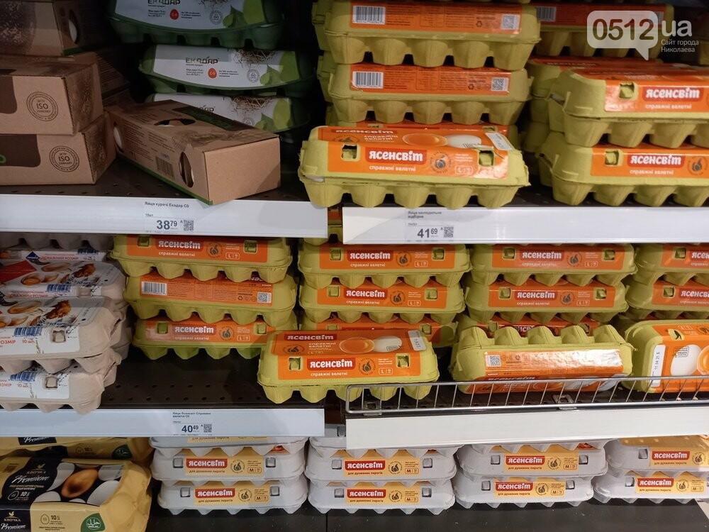 Стоимость пасхальной корзины