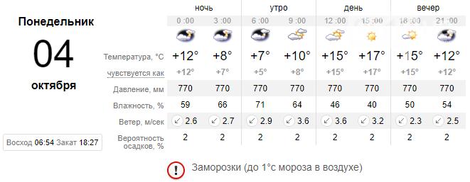 Холода приближаются: на неделе в Николаеве прогнозируют спад температуры, фото-2
