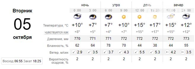 Холода приближаются: на неделе в Николаеве прогнозируют спад температуры, фото-3
