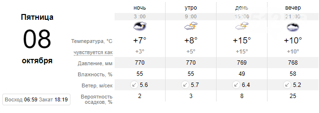 Холода приближаются: на неделе в Николаеве прогнозируют спад температуры, фото-6