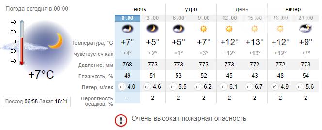 По Николаеву обещают заморозки и усиленный ветер — будет холодно, фото-1