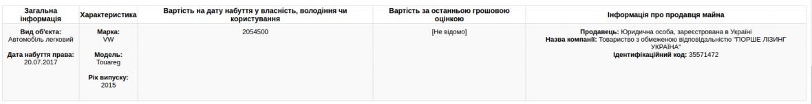Губернатор Савченко купил Volkswagen Touareg за 2 миллиона гривен, фото-1