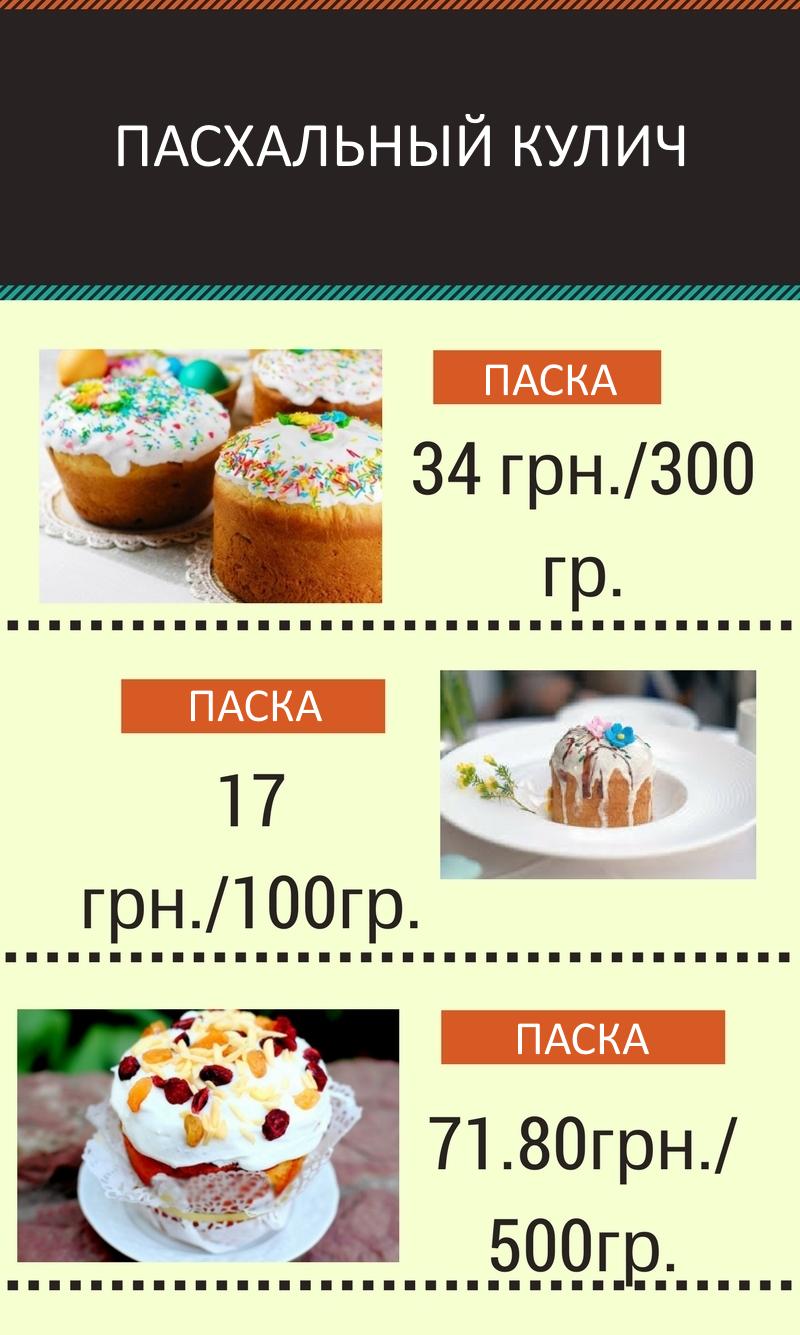 Пасхальная корзина 2018: во сколько николаевцам обойдется стандартный набор продуктов на Пасху, - ИНФОГРАФИКА, фото-2