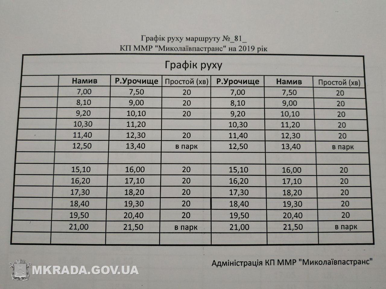 Расписание автобусов в Николаеве: актуальный график в июле, фото-2