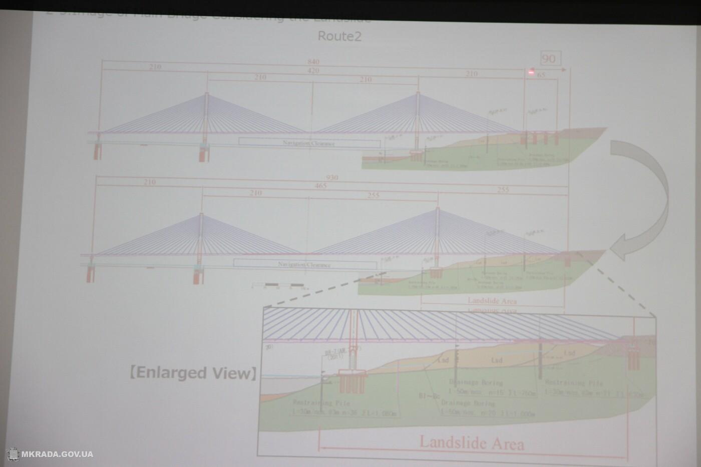 В Николаеве презентовали проект строительства моста через Южный Буг, - ФОТО, фото-2