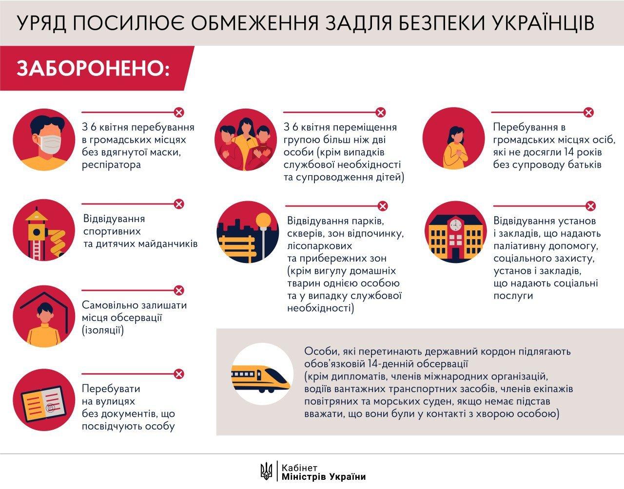 Николаевская епархия УПЦ напомнила об усилении в Украине мер карантина в связи с  COVID-19., фото-1