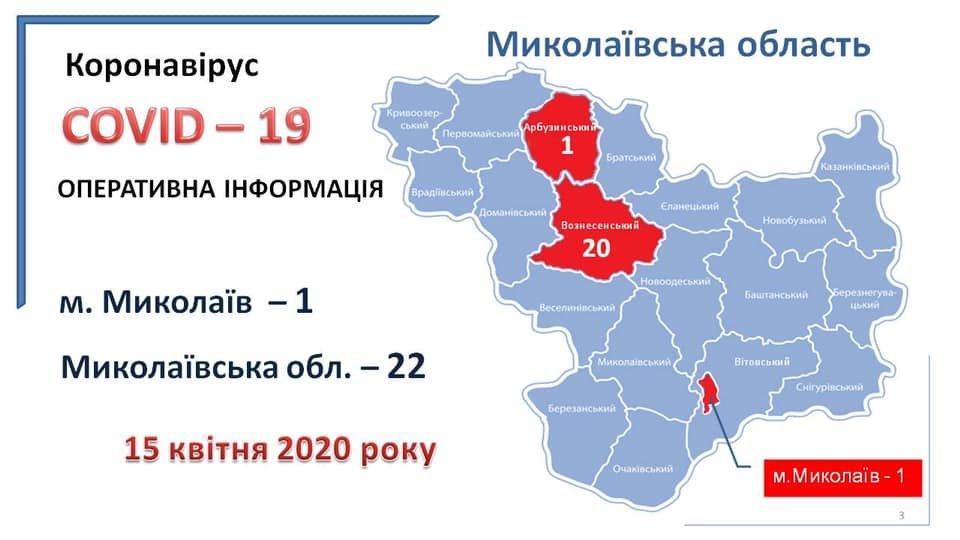 Заболевшей коронавирусом в Николаеве оказалась 6-летняя девочка, фото-1