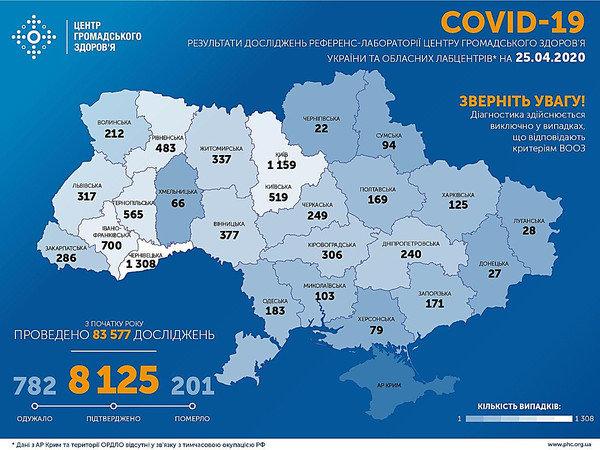 Число заболевших COVID-19 в Украине превысило 8 тысяч , фото-1