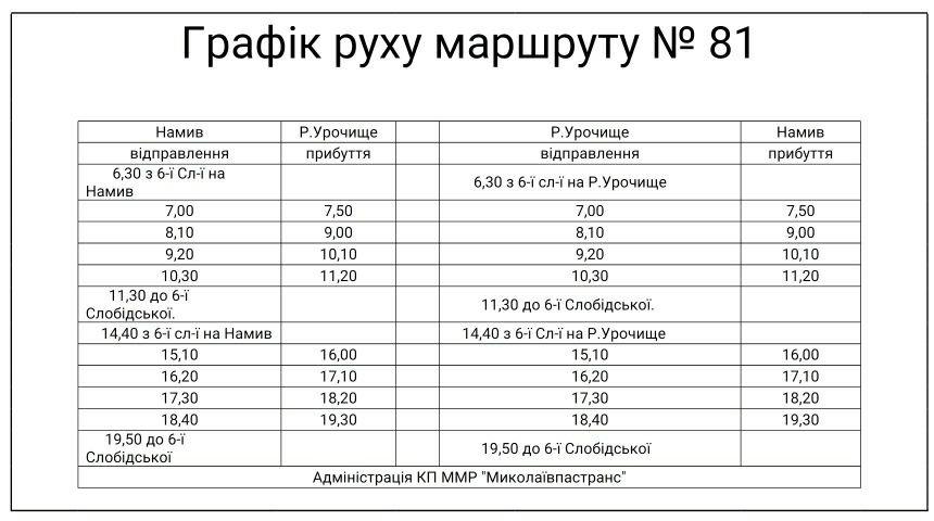 График движения зеленых автобусов в Николаеве на карантине, фото-2