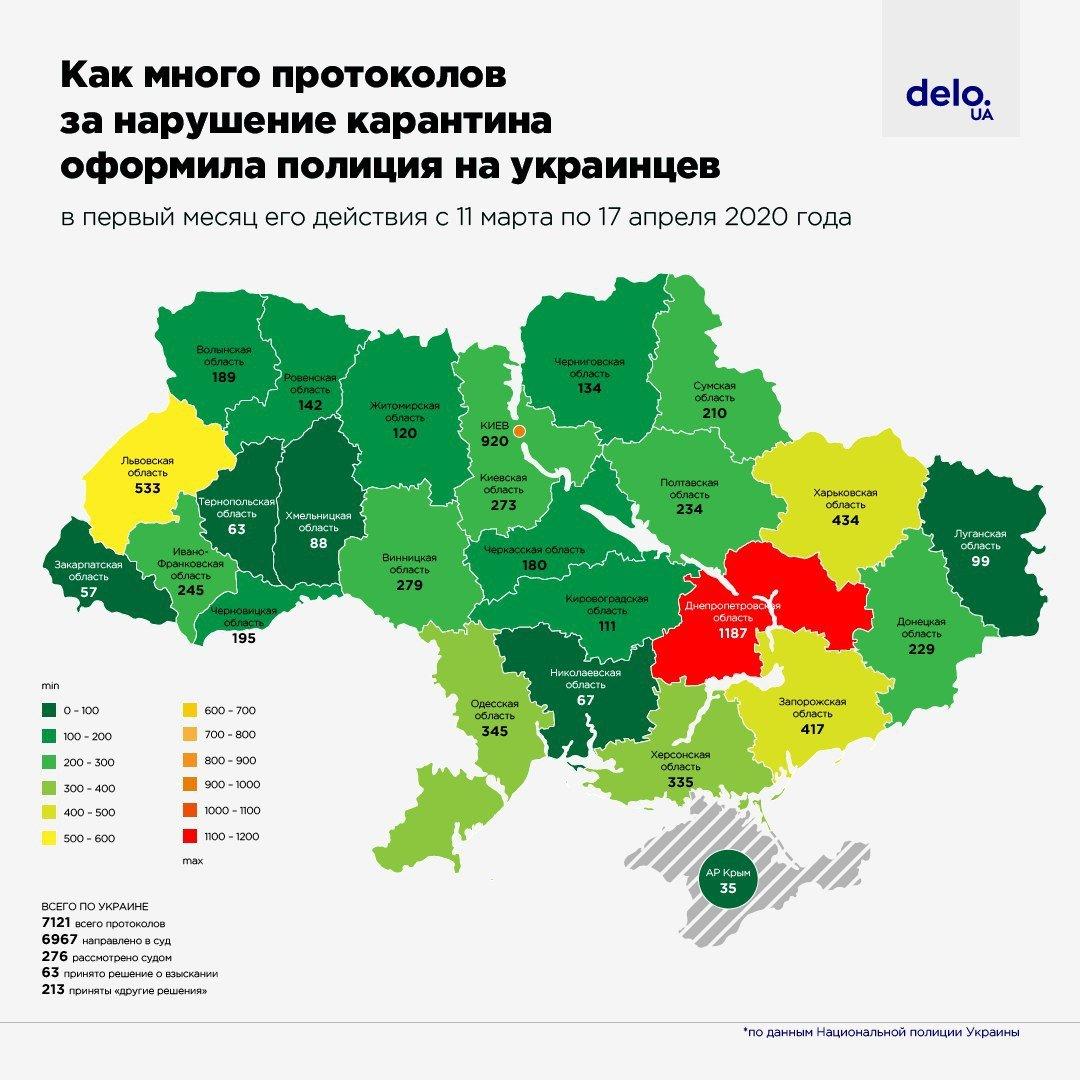 Николаевщина третья с конца по количеству составленных протоколов на нарушителей карантина, - ИНФОГРАФИКА , фото-1