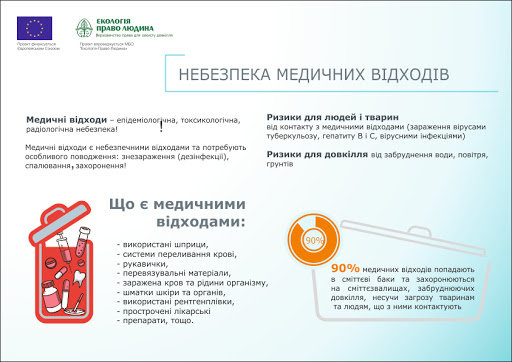 В Николаеве создали петицию об организации сбора медицинских отходов, - ФОТО, ССЫЛКА, фото-2
