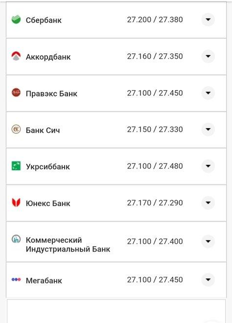 Курс валют в Николаеве на 18 августа: цена доллара и евро, фото-3