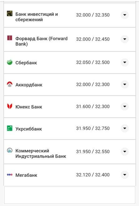 Курс валют в Николаеве на 18 августа: цена доллара и евро, фото-6
