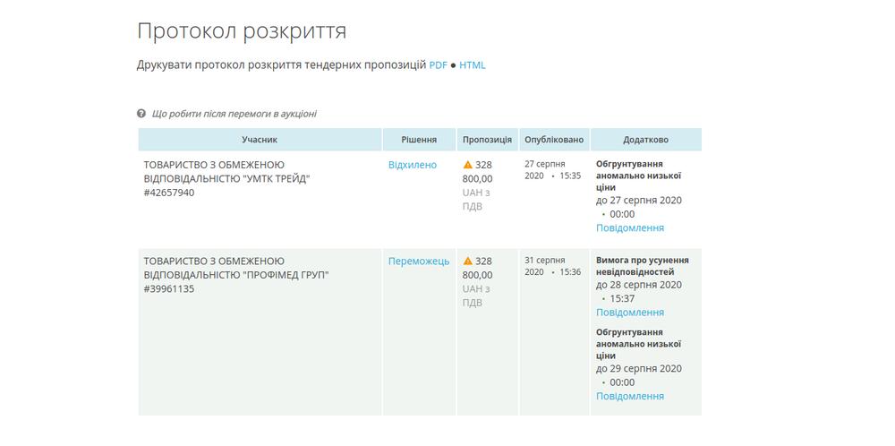 Николаевская ОГА купит три тысячи защитных комбинезонов , фото-2