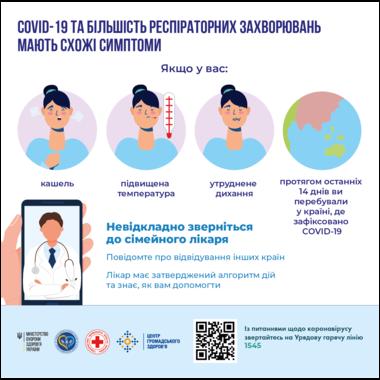 Количество заболевших коронавирусом в Николаевской области: свежая информация, фото-1