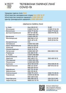 Количество заболевших коронавирусом в Николаевской области: свежая информация, фото-2