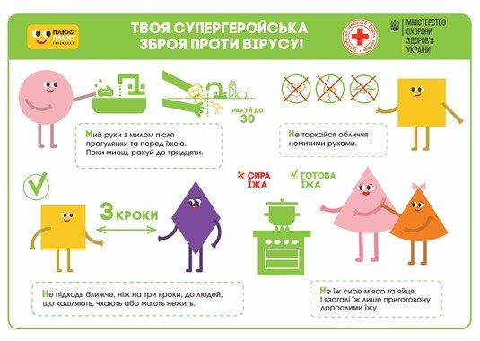 Коронавирус в Николаевской  области: за сутки выздоровело 29 человек, фото-1