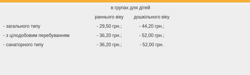 В Николаеве изменится стоимость питания в детсадах и школах в 2021 году, фото-1