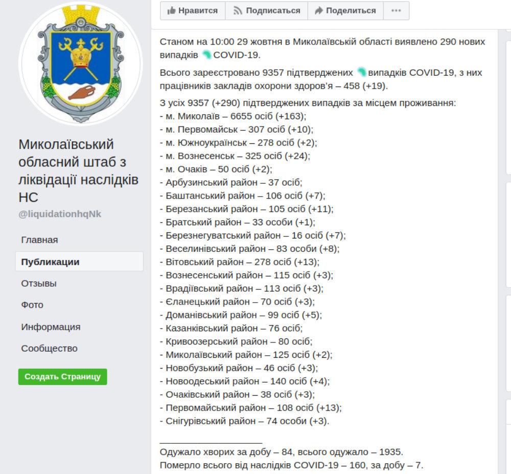 На Николаевщине положительный коронавирусный рекорд: наибольшее количество выздоровевших за сутки, фото-1