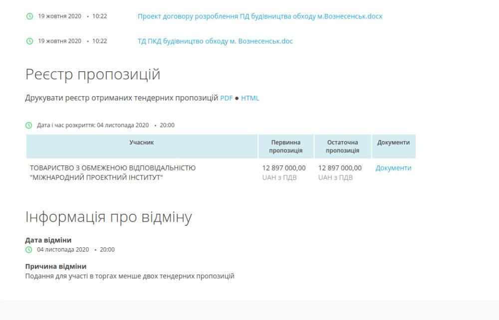 Не состоялся аукцион на строительство дороги вокруг Вознесенска