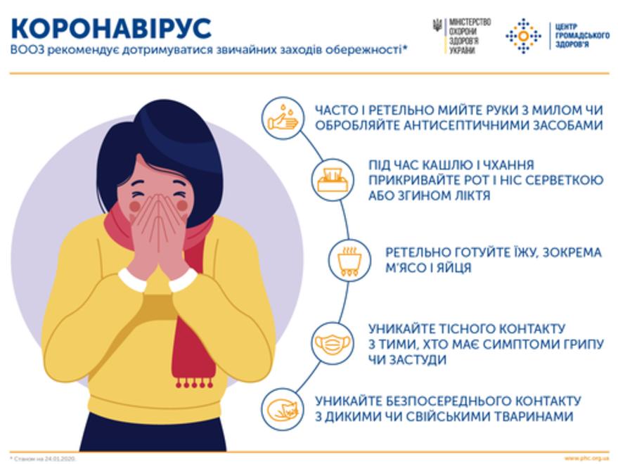 Статистика коронавируса в Николаевской области