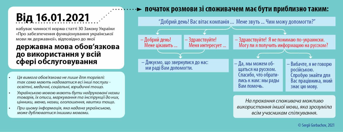 Николаевцев должны будут обслуживать на украинском языке уже с 16 января, - ФОТО, ВИДЕО, фото-1