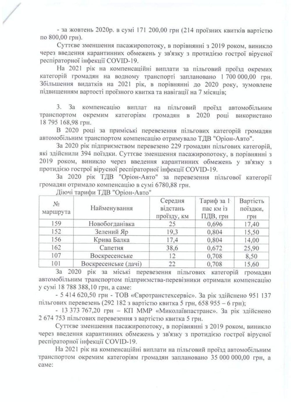 Ответ на запрос о сумме на перевозку льготников в Николаеве, Сколько в Николаеве выделено на перевозку льготников