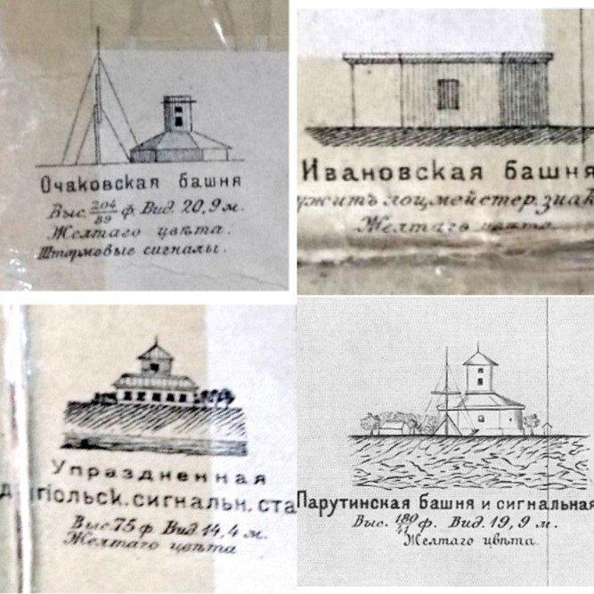 Различные телеграфы